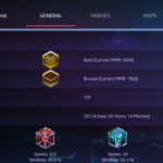 Heroes of the Storm App - Player stats